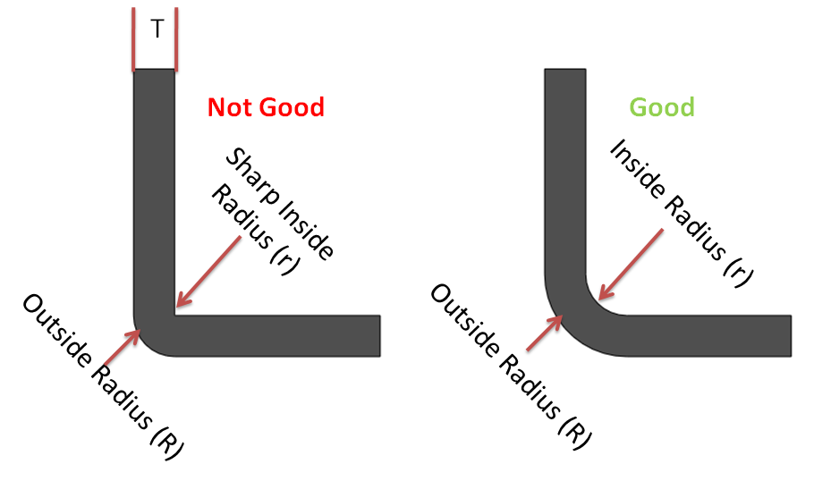 Sheet Metal Design Guidelines | Design for Manufacturing