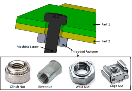 What Kind Of Nut Has A Hole >> How to Join Sheetmetal Parts - SMLease Design